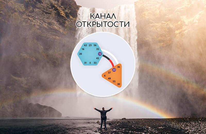 12-22 КАНАЛ ОТКРЫТОСТИ / ОТКРОВЕННОСТИ