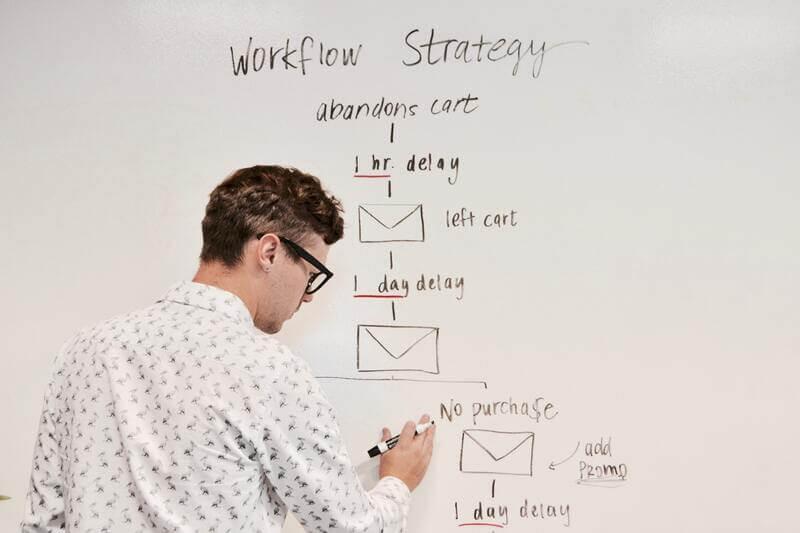 Составляет на стене стратегический план