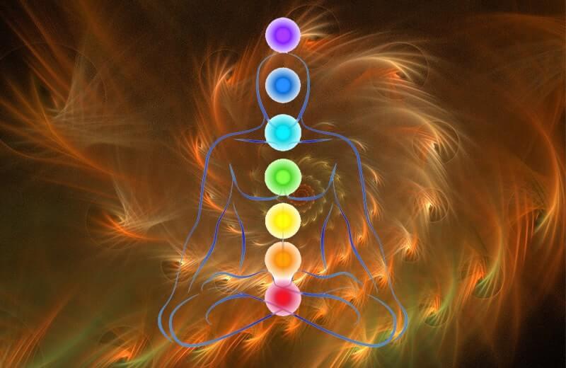 Энергия контур человек чакры