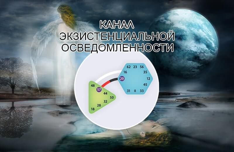 20-57 КАНАЛ ЭКЗИСТЕНЦИАЛЬНОЙ ОСВЕДОМЛЕННОСТИ