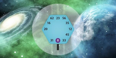 8 Ворота Содействия