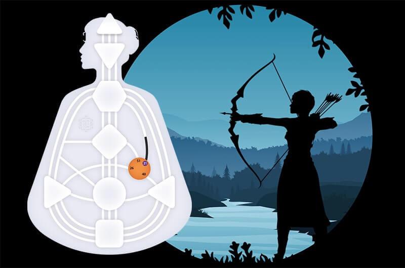 Женщина охотник